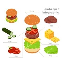 Hamburger ingredients flat isometric style vector