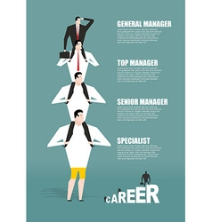 Career infographics Hierarchy in business boss to vector image