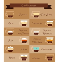 Coffee menu decorative icons vector