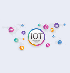 Internet things iot banner connectivity device vector