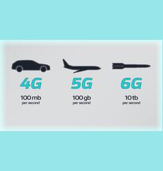 4g vs 5g vs 6g vector image