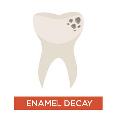 Enamel decay isolated icon toothache and damaged vector