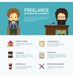 Freelance infographic template vector