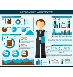Waiter Man Infographic vector image