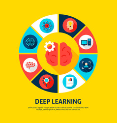 Deep learning concept icons vector