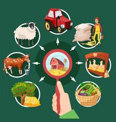 two farm cartoon banner set vector image