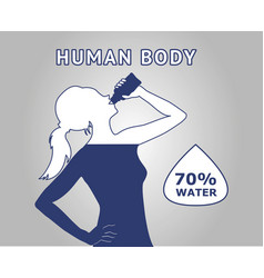 human body water vector image vector image