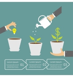 Businessmen hand Financial growth concept Three vector image vector image