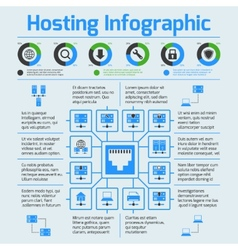 Hosting infographic set vector image vector image