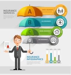 Business insurance services conceptual ma vector