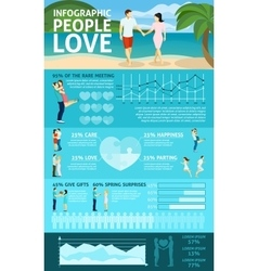 People In Love Infographics vector image vector image