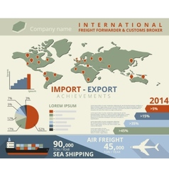 Infographic of import and export vector