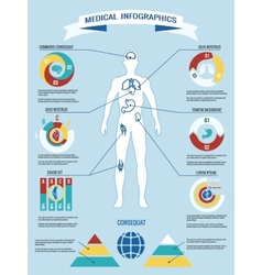 Human body medical infographics vector image
