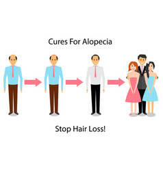 a man is treated for alopecia vector image