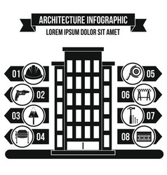 Architecture infographic concept simple style vector