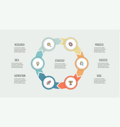 business infographics circle with 6 parts vector image