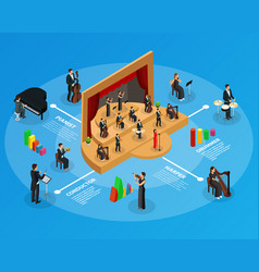 isometric symphony orchestra infographic template vector image