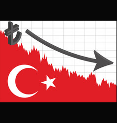 The turkish economy is falling down vector