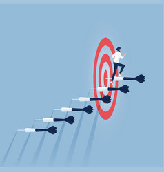 Business target goal and success vector