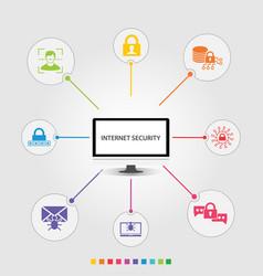 Internet security infographics design timeline vector