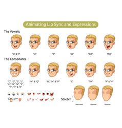 man cartoon character for animating lip sync vector image