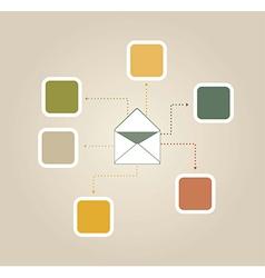 E mail vector