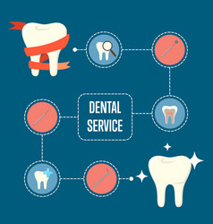 dental service banner with round icons vector image