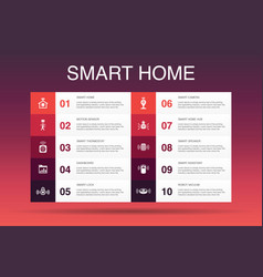 Smart home infographic 10 option templatemotion vector