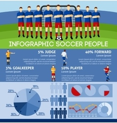 Infographic Soccer With Team And Gate vector image