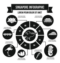 Singapore infographic concept simple style vector