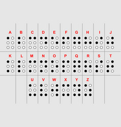 braille is a tactile writing system vector image