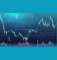candlestick chart in financial market vector image