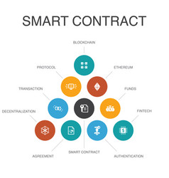 Smart contract infographic 10 steps concept vector