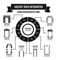 ancient arch infographic concept simple style vector image