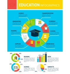 Education Learn Infographics vector image