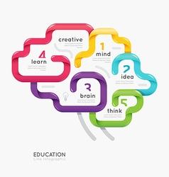 Brain colorful line concept design vector image vector image