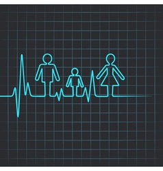 Heartbeat make family icon vector image