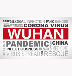 Wuhan corona virus outbreak related tags word vector