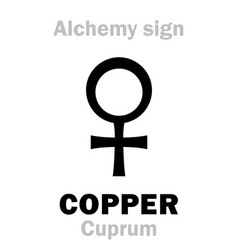 alchemy copper cuprum vector image