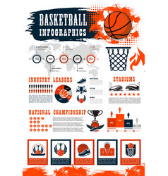 basketball infographic sport game charts vector image