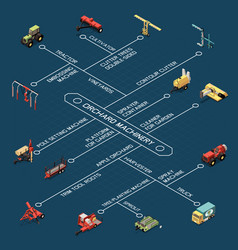 Orchard machinery isometric flowchart vector