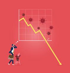 Economic downturn caused a coronavirus vector