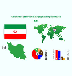 iran all countries of the world infographics for vector image