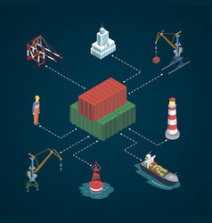 Sea shipping logistics isometric infographic vector