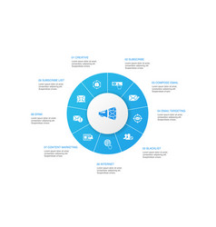 Email marketing infographic 10 steps circle design vector
