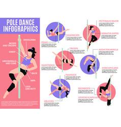Pole dance infographics vector