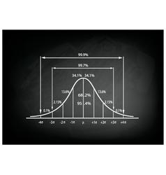 Standard Deviation Diagram on Black Chalkboard vector image vector image