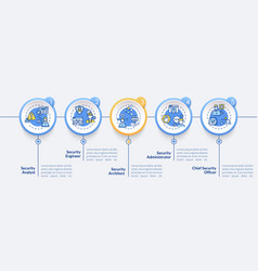 security career infographic template vector image