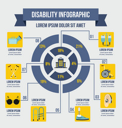 Invalid infographic concept flat style vector