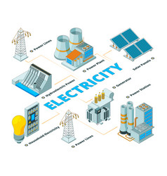 energy electrical factory symbols of power vector image
